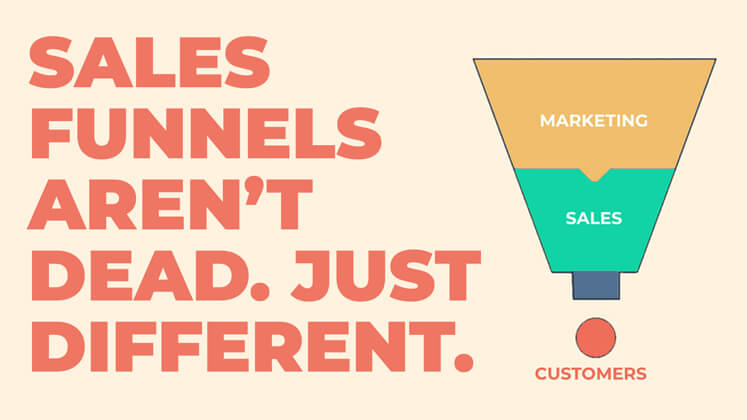 What Does Sales Funnels Mean?