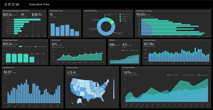 website data analytics dashboard example